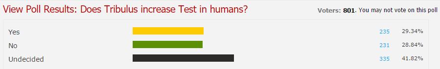 tribulus poll